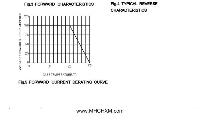 MHCHXM品牌超快恢复二极管